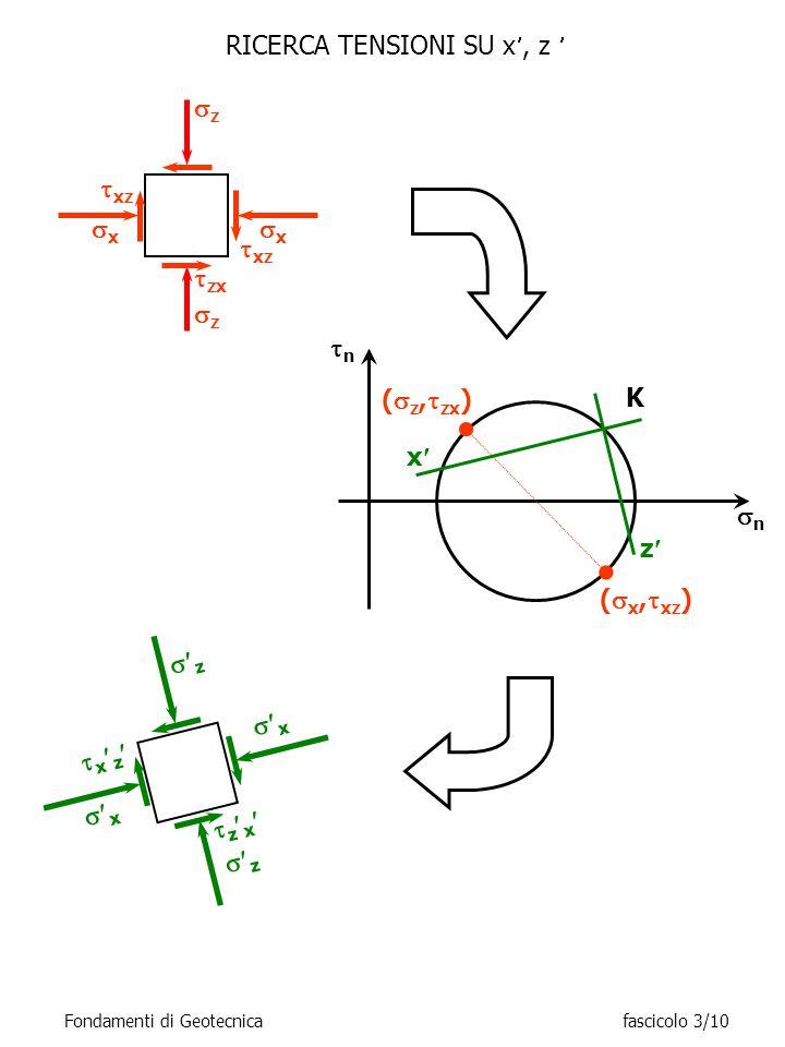 n ( x, xz ) n ( z, zx ) K x z z xz z x x zx xz z z x x z x x z RICERCA TENSIONI SU x, z Fondamenti di Geotecnicafascicolo 3/10