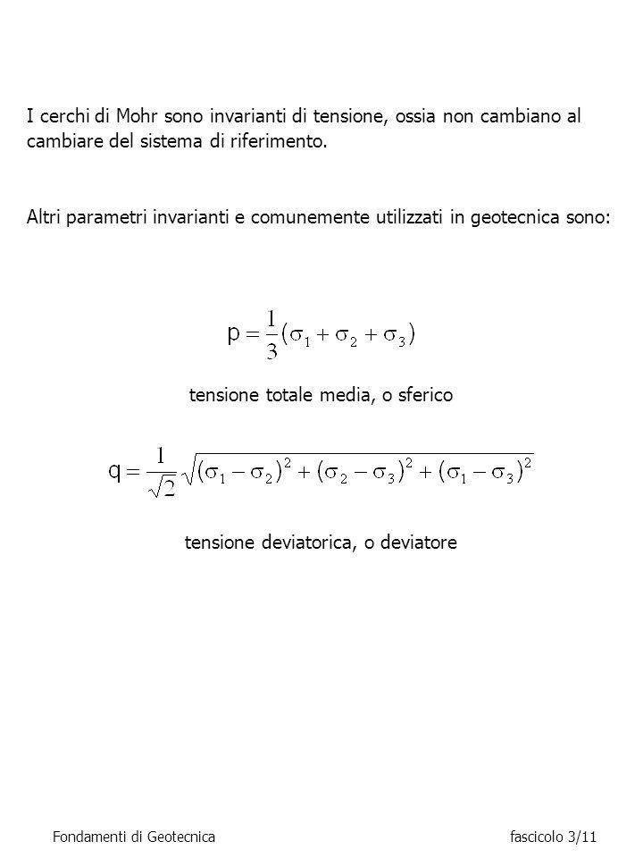 I cerchi di Mohr sono invarianti di tensione, ossia non cambiano al cambiare del sistema di riferimento. Altri parametri invarianti e comunemente util