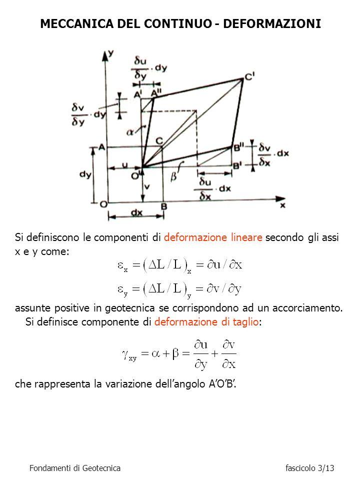 MECCANICA DEL CONTINUO - DEFORMAZIONI Si definiscono le componenti di deformazione lineare secondo gli assi x e y come: assunte positive in geotecnica
