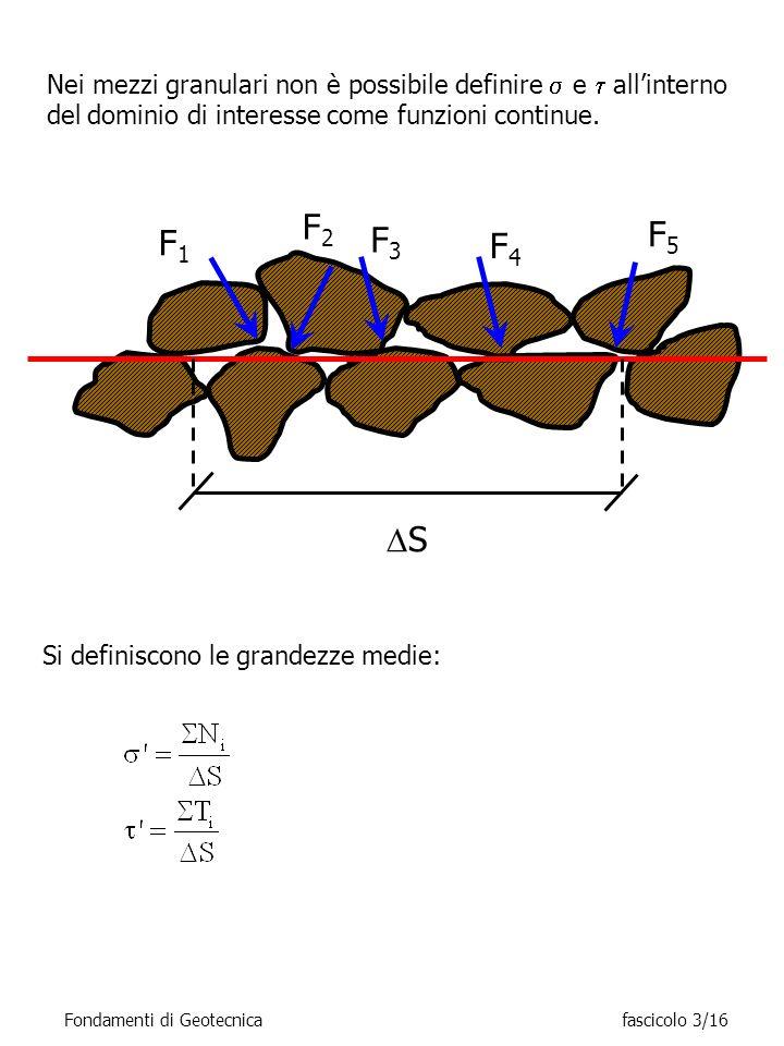Nei mezzi granulari non è possibile definire e allinterno del dominio di interesse come funzioni continue. Si definiscono le grandezze medie: F1F1 F2F