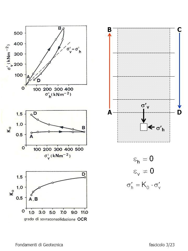 A B D v h C Fondamenti di Geotecnicafascicolo 3/23 vh h v v OCR
