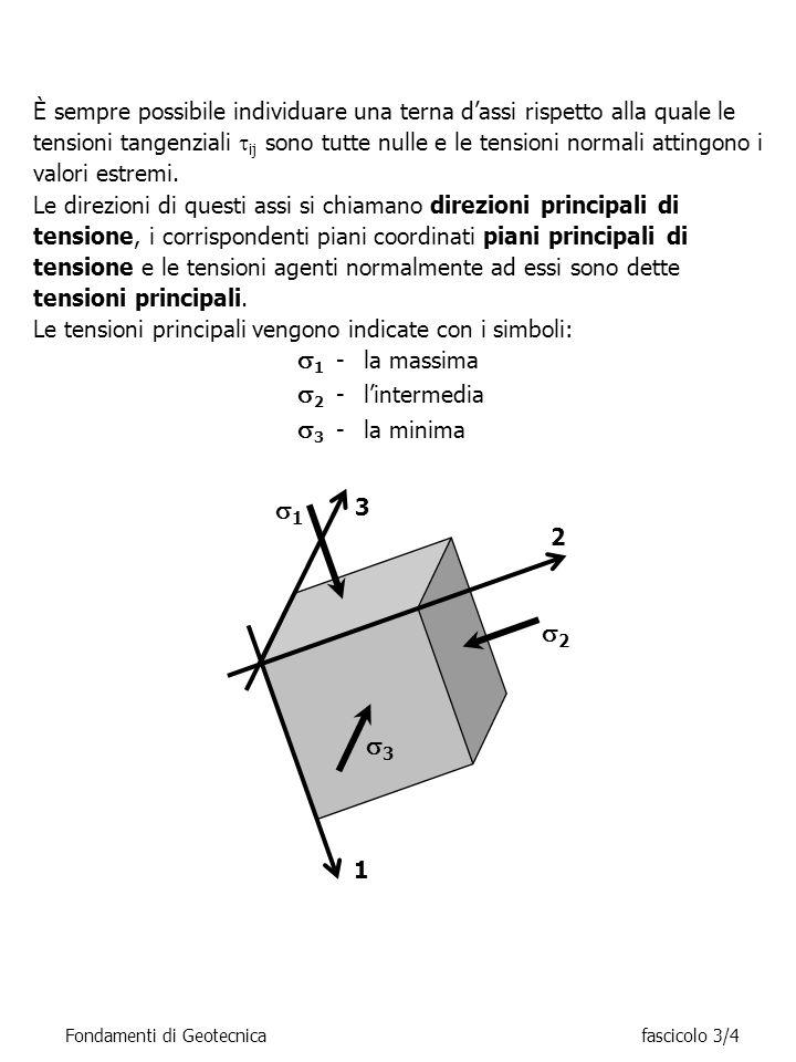È sempre possibile individuare una terna dassi rispetto alla quale le tensioni tangenziali ij sono tutte nulle e le tensioni normali attingono i valor