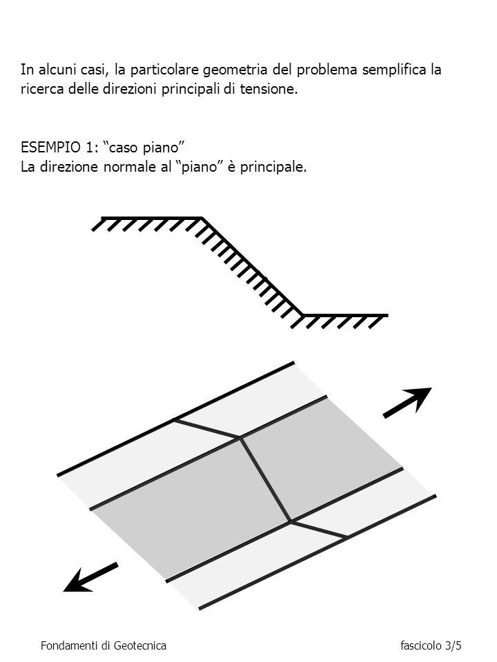 In alcuni casi, la particolare geometria del problema semplifica la ricerca delle direzioni principali di tensione. ESEMPIO 1: caso piano La direzione