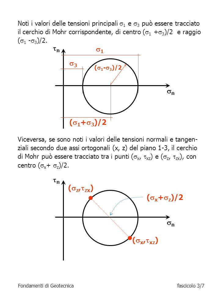 Tracciato il cerchio di Mohr ed individuato il polo delle giaciture è possibile ricavare i valori delle tensioni agenti su un qualsiasi piano normale al piano 1-3.