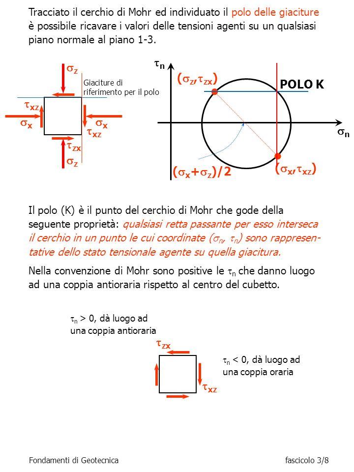 Tracciato il cerchio di Mohr ed individuato il polo delle giaciture è possibile ricavare i valori delle tensioni agenti su un qualsiasi piano normale