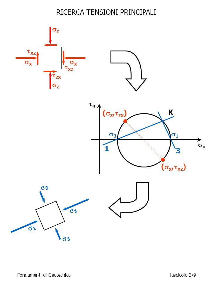 z xz z x x zx xz 3 3 1 1 RICERCA TENSIONI PRINCIPALI Fondamenti di Geotecnicafascicolo 3/9 n ( x, xz ) n ( z, zx ) K 1 3 1 3