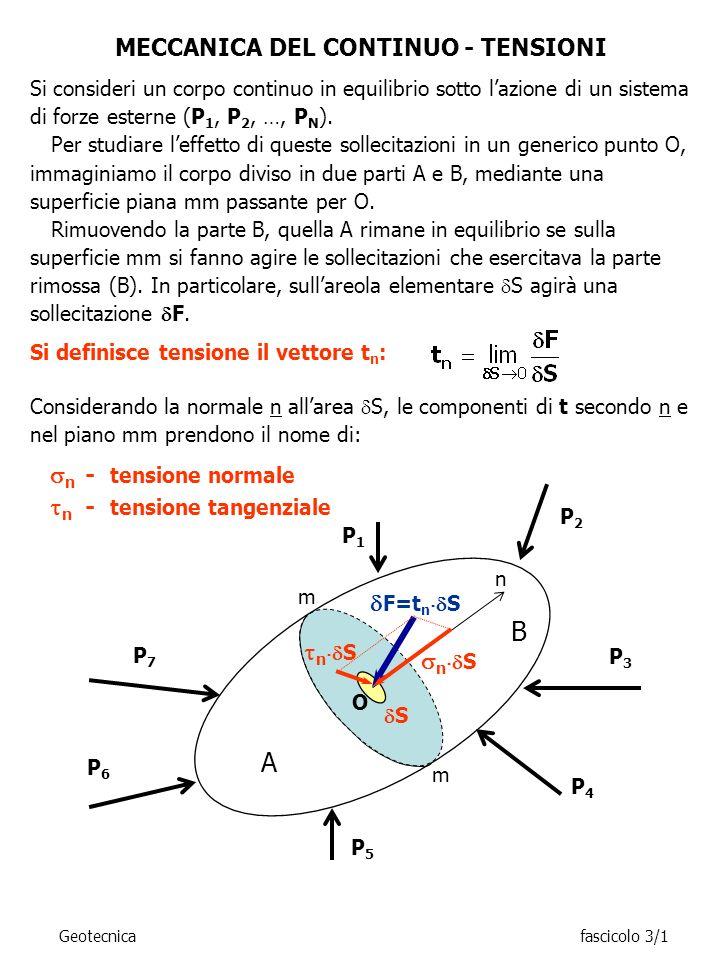 Geotecnicafascicolo 3/1 Si consideri un corpo continuo in equilibrio sotto lazione di un sistema di forze esterne (P 1, P 2, …, P N ). Per studiare le