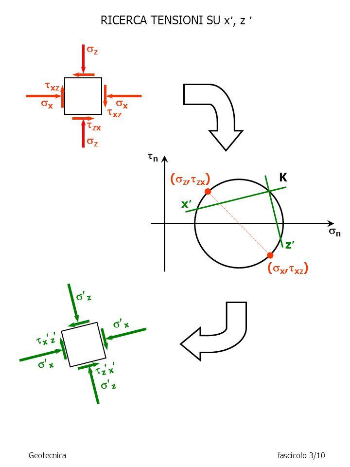 n ( x, xz ) n ( z, zx ) K x z z xz z x x zx xz z z x x z x x z RICERCA TENSIONI SU x, z Geotecnicafascicolo 3/10