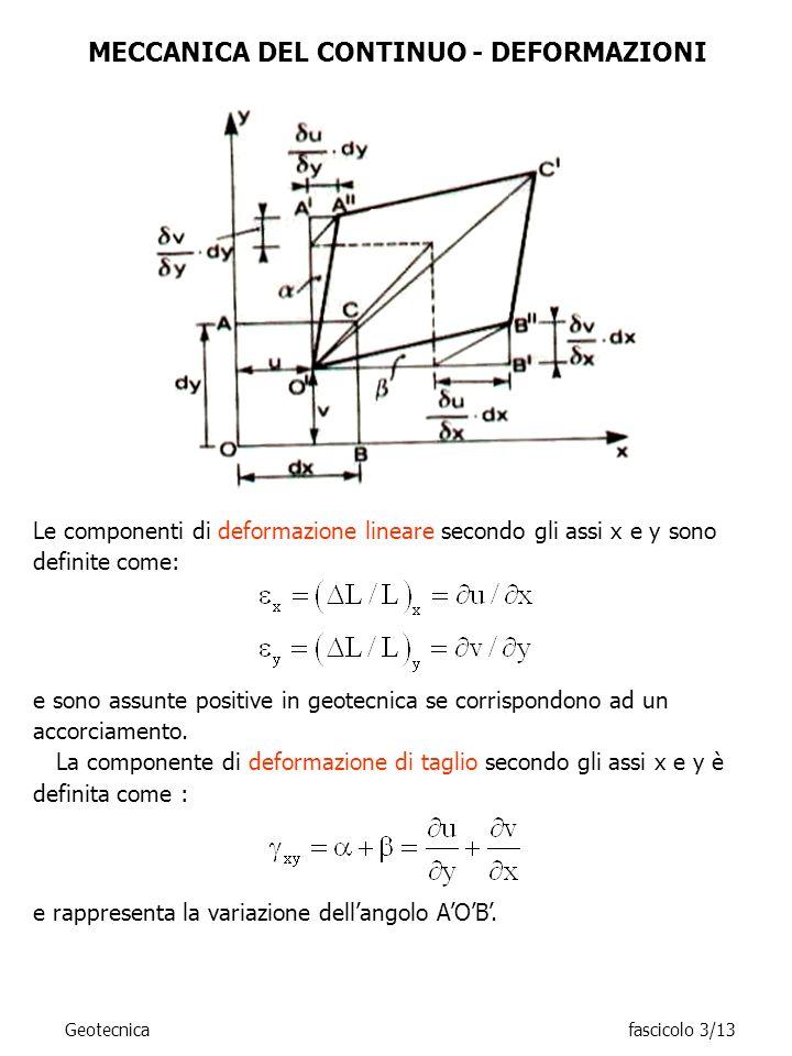 MECCANICA DEL CONTINUO - DEFORMAZIONI Le componenti di deformazione lineare secondo gli assi x e y sono definite come: e sono assunte positive in geot