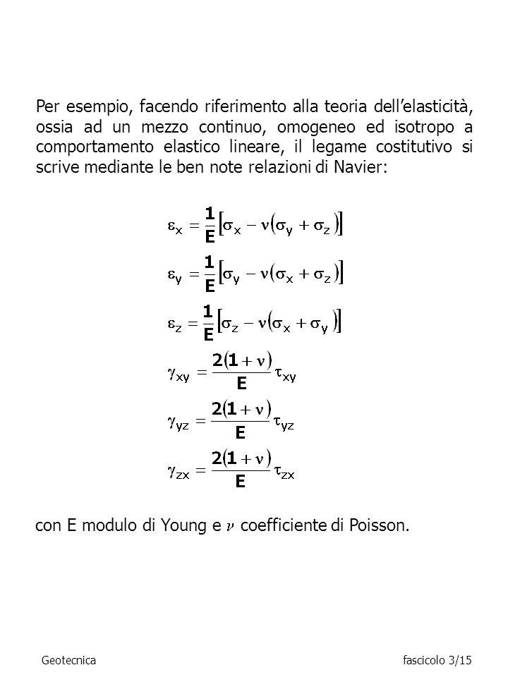 Per esempio, facendo riferimento alla teoria dellelasticità, ossia ad un mezzo continuo, omogeneo ed isotropo a comportamento elastico lineare, il leg