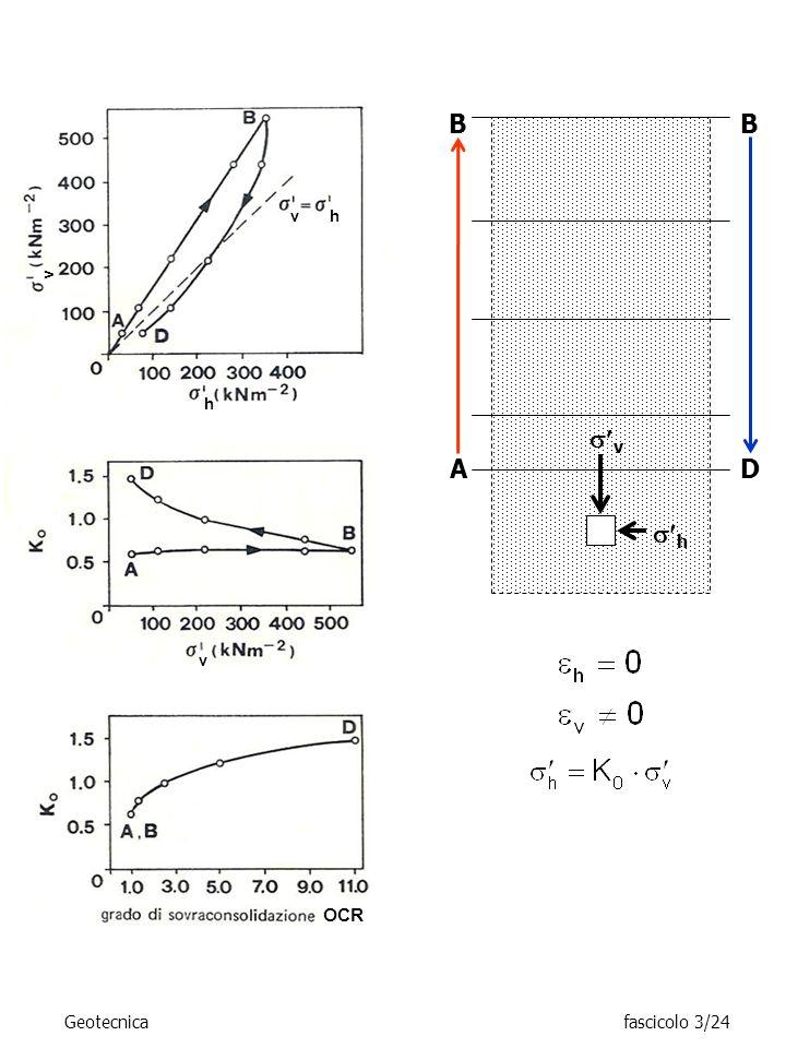 A B D v h B Geotecnicafascicolo 3/24 vh h v v OCR