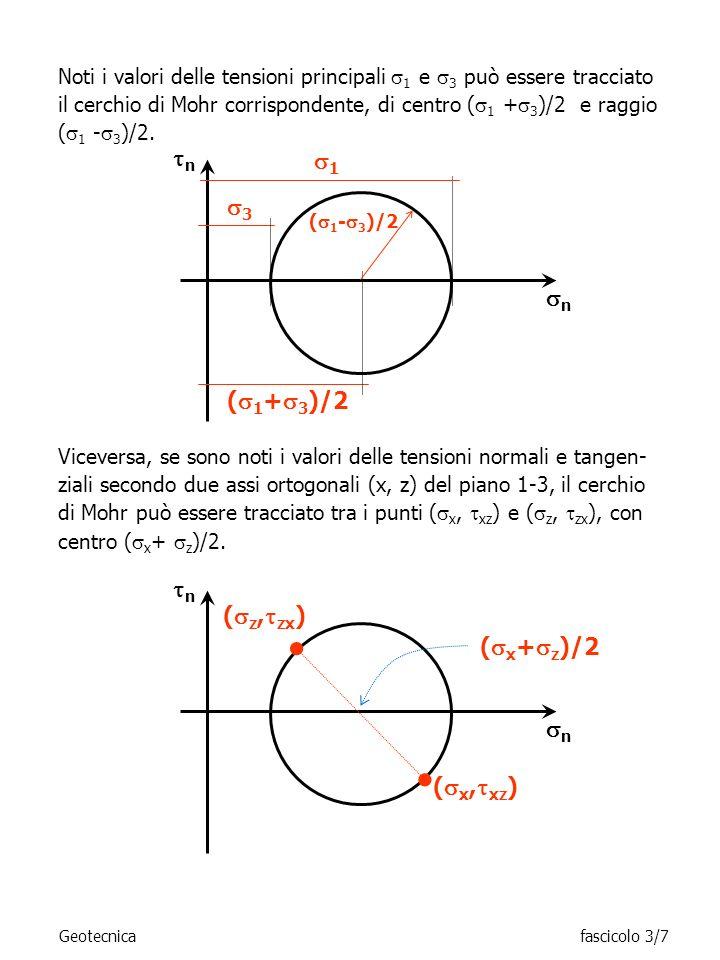 Noti i valori delle tensioni principali 1 e 3 può essere tracciato il cerchio di Mohr corrispondente, di centro ( 1 + 3 )/2 e raggio ( 1 - 3 )/2. Vice