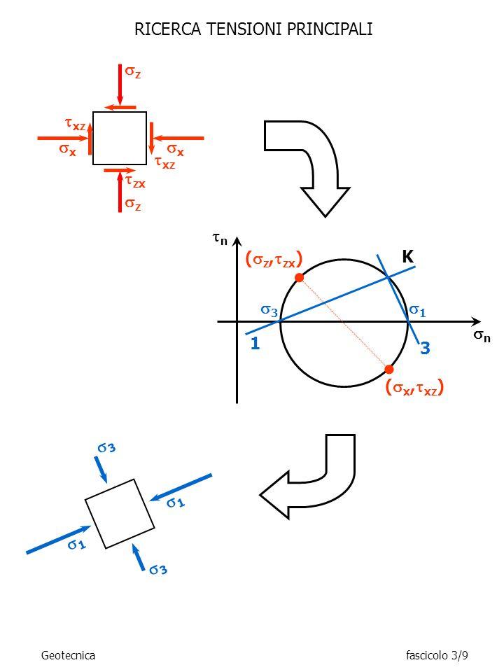 z xz z x x zx xz 3 3 1 1 RICERCA TENSIONI PRINCIPALI Geotecnicafascicolo 3/9 n ( x, xz ) n ( z, zx ) K 1 3 1 3
