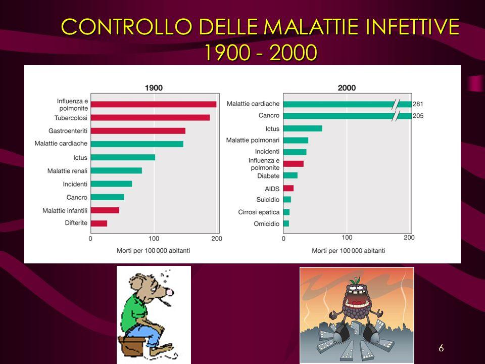 CONTROLLO DELLE MALATTIE INFETTIVE 1900 - 2000 6