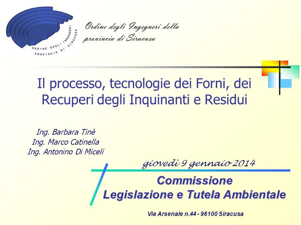 Commissione Legislazione e Tutela Ambientale42 Il processo dellincenerimento Soluzioni di filtraggio al camino Costituiti da varie tecnologie multi-stadio.