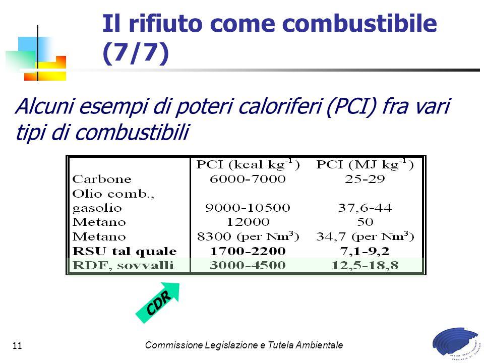 Commissione Legislazione e Tutela Ambientale11 Il rifiuto come combustibile (7/7) Alcuni esempi di poteri caloriferi (PCI) fra vari tipi di combustibili CDR
