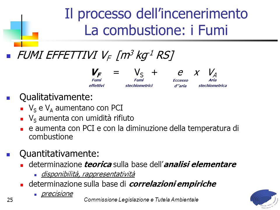 Commissione Legislazione e Tutela Ambientale25 FUMI EFFETTIVI V F [m 3 kg -1 RS] V F = V S + e x V A Qualitativamente: V S e V A aumentano con PCI V S aumenta con umidità rifiuto e aumenta con PCI e con la diminuzione della temperatura di combustione Quantitativamente: determinazione teorica sulla base dellanalisi elementare disponibilità, rappresentatività determinazione sulla base di correlazioni empiriche precisione Il processo dellincenerimento La combustione: i Fumi Fumi effettivi Fumi stechiometrici Eccesso daria Aria stechiometrica