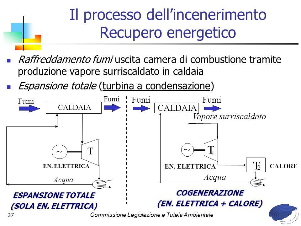 Commissione Legislazione e Tutela Ambientale27 Il processo dellincenerimento Recupero energetico Raffreddamento fumi uscita camera di combustione tramite produzione vapore surriscaldato in caldaia Espansione totale (turbina a condensazione) CALDAIA Fumi ~T Acqua EN.