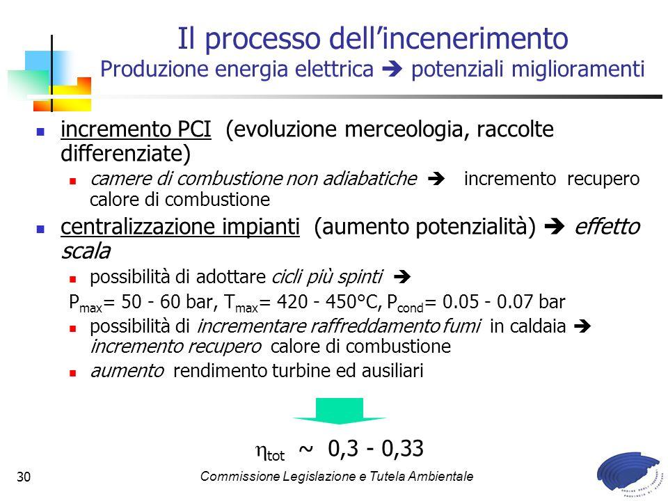 Commissione Legislazione e Tutela Ambientale30 incremento PCI (evoluzione merceologia, raccolte differenziate) camere di combustione non adiabatiche incremento recupero calore di combustione centralizzazione impianti (aumento potenzialità) effetto scala possibilità di adottare cicli più spinti P max = 50 - 60 bar, T max = 420 - 450°C, P cond = 0.05 - 0.07 bar possibilità di incrementare raffreddamento fumi in caldaia incremento recupero calore di combustione aumento rendimento turbine ed ausiliari tot ~ 0,3 - 0,33 Il processo dellincenerimento Produzione energia elettrica potenziali miglioramenti