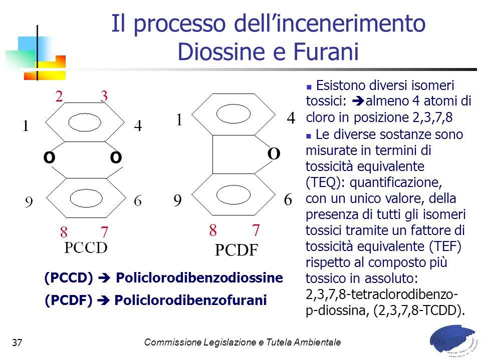 Commissione Legislazione e Tutela Ambientale37 Il processo dellincenerimento Diossine e Furani O O PCDF 4 1 6 78 9 (PCCD) Policlorodibenzodiossine (PCDF) Policlorodibenzofurani Esistono diversi isomeri tossici: almeno 4 atomi di cloro in posizione 2,3,7,8 Le diverse sostanze sono misurate in termini di tossicità equivalente (TEQ): quantificazione, con un unico valore, della presenza di tutti gli isomeri tossici tramite un fattore di tossicità equivalente (TEF) rispetto al composto più tossico in assoluto: 2,3,7,8-tetraclorodibenzo- p-diossina, (2,3,7,8-TCDD).