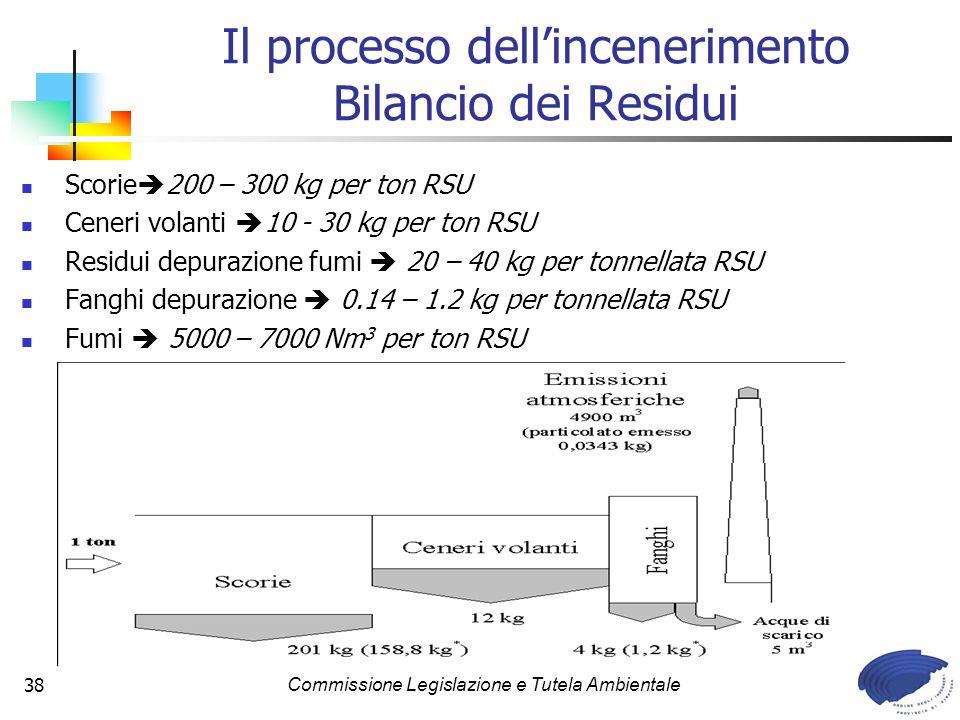 Commissione Legislazione e Tutela Ambientale38 Scorie 200 – 300 kg per ton RSU Ceneri volanti 10 - 30 kg per ton RSU Residui depurazione fumi 20 – 40 kg per tonnellata RSU Fanghi depurazione 0.14 – 1.2 kg per tonnellata RSU Fumi 5000 – 7000 Nm 3 per ton RSU Il processo dellincenerimento Bilancio dei Residui