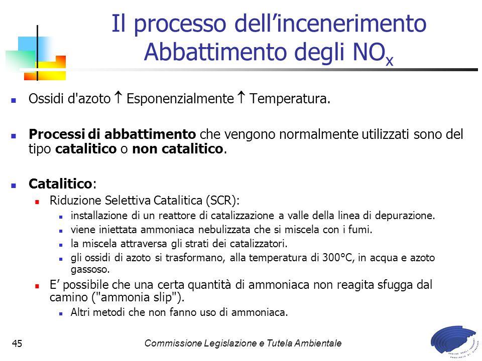 Commissione Legislazione e Tutela Ambientale45 Ossidi d azoto Esponenzialmente Temperatura.