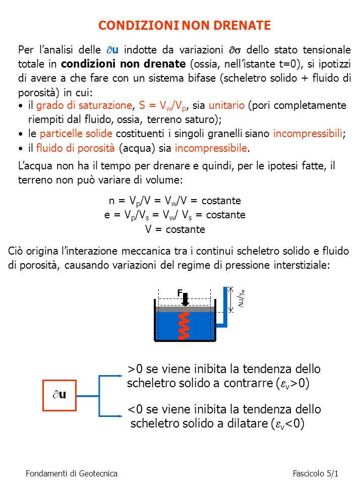 Fondamenti di GeotecnicaFascicolo 5/1 Per lanalisi delle u indotte da variazioni dello stato tensionale totale in condizioni non drenate (ossia, nelli