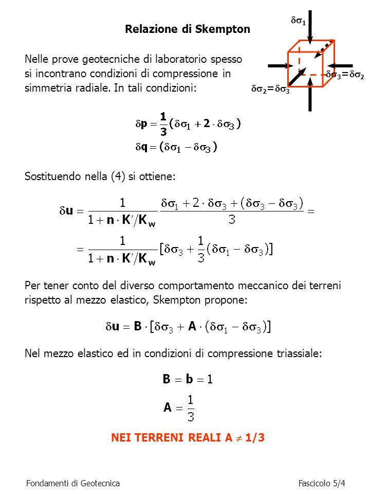 Relazione di Skempton Nelle prove geotecniche di laboratorio spesso si incontrano condizioni di compressione in simmetria radiale. In tali condizioni: