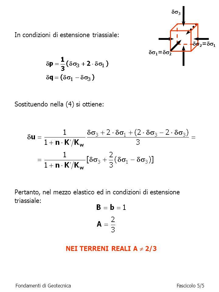 In condizioni di estensione triassiale: Sostituendo nella (4) si ottiene: Pertanto, nel mezzo elastico ed in condizioni di estensione triassiale: NEI