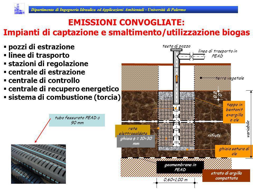 rifiuti ghiaia satura di cls geomembrana in PEAD rete elettrosaldata ghiaia = 10÷30 mm strato di argilla compattata 0,60÷1,00 m tappo in bentonit e+ar