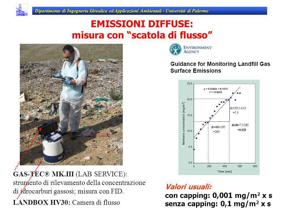 GAS-TEC® MK.III (LAB SERVICE): strumento di rilevamento della concentrazione di idrocarburi gassosi; misura con FID. LANDBOX HV30: Camera di flusso Va