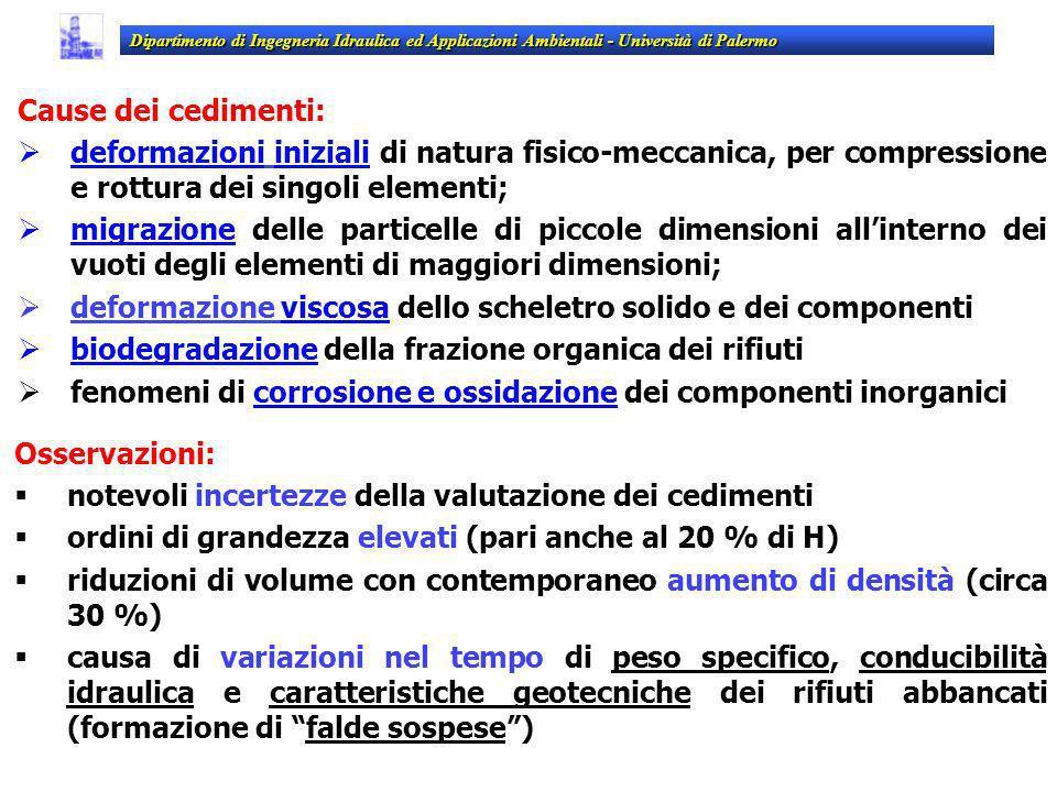 Cause dei cedimenti: deformazioni iniziali di natura fisico-meccanica, per compressione e rottura dei singoli elementi; migrazione delle particelle di