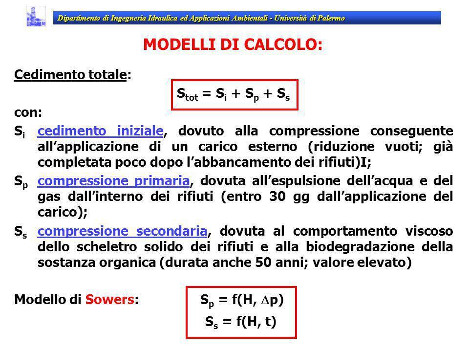 MODELLI DI CALCOLO: Cedimento totale: S tot = S i + S p + S s con: S i cedimento iniziale, dovuto alla compressione conseguente allapplicazione di un