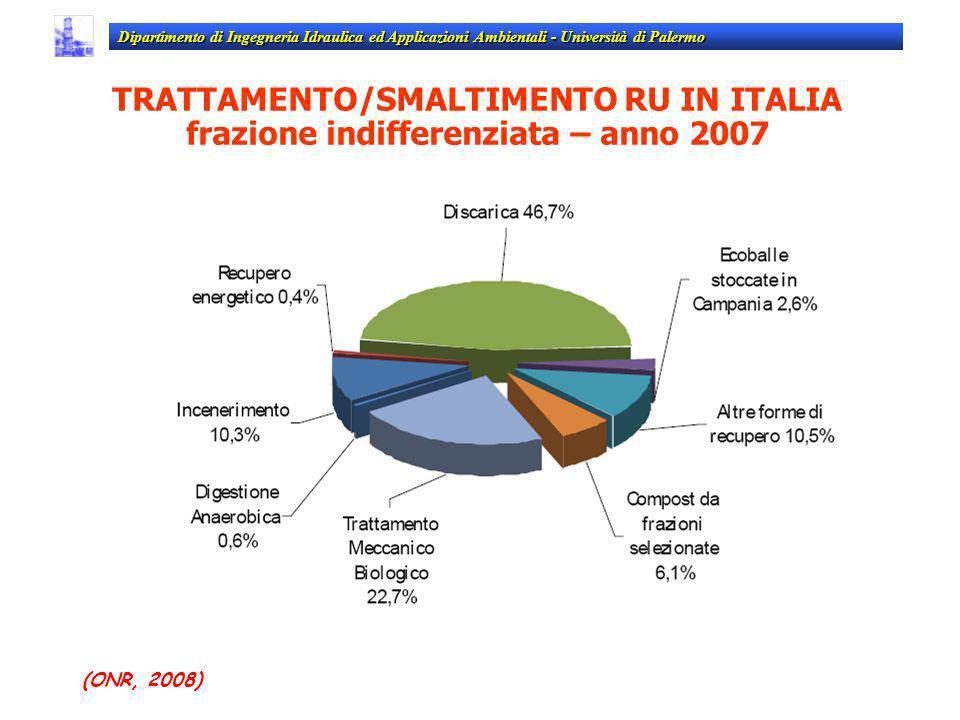 (ONR, 2008) Dipartimento di Ingegneria Idraulica ed Applicazioni Ambientali - Università di Palermo TRATTAMENTO/SMALTIMENTO RU IN ITALIA frazione indi