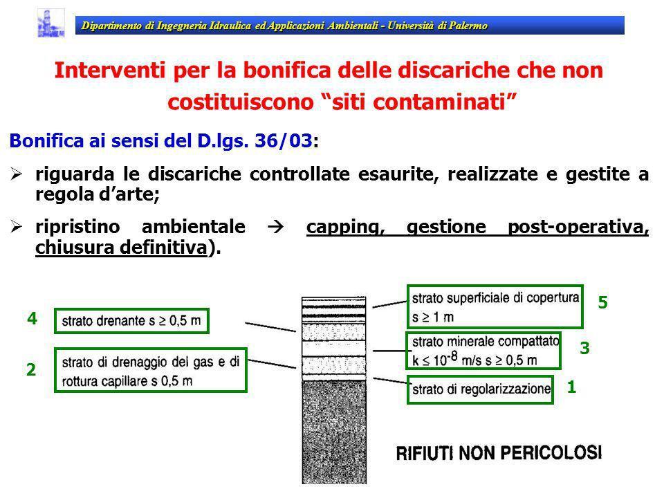 Interventi per la bonifica delle discariche che non costituiscono siti contaminati Bonifica ai sensi del D.lgs. 36/03: riguarda le discariche controll