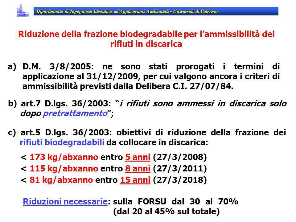 Riduzione della frazione biodegradabile per lammissibilità dei rifiuti in discarica a)D.M. 3/8/2005: ne sono stati prorogati i termini di applicazione
