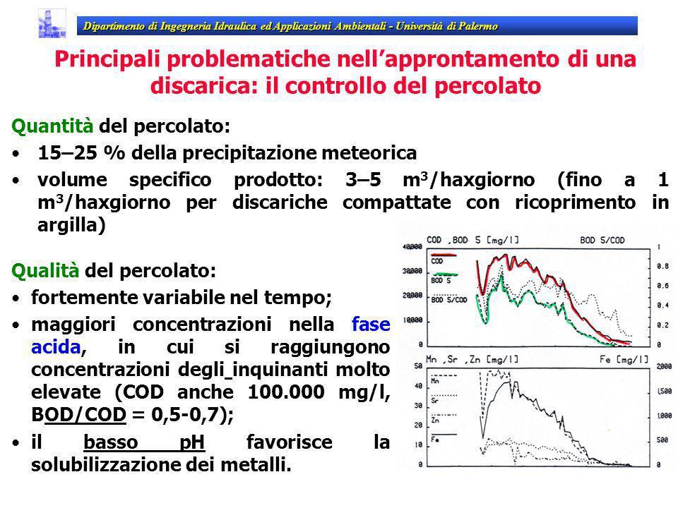 Qualità del percolato: fortemente variabile nel tempo; maggiori concentrazioni nella fase acida, in cui si raggiungono concentrazioni degli inquinanti