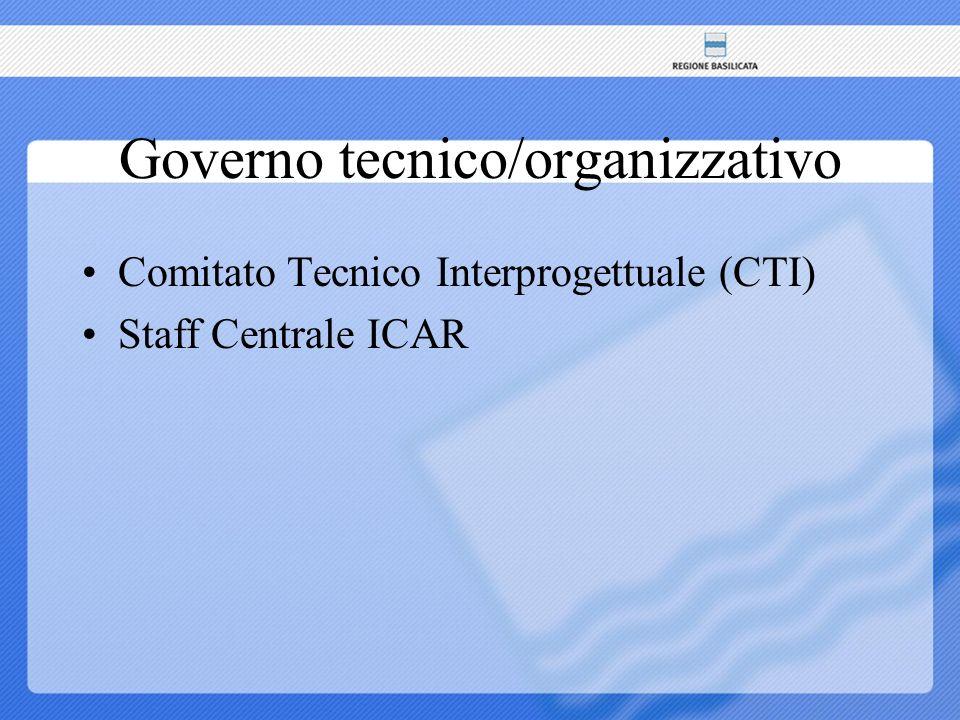 Governo tecnico/organizzativo Comitato Tecnico Interprogettuale (CTI) Staff Centrale ICAR