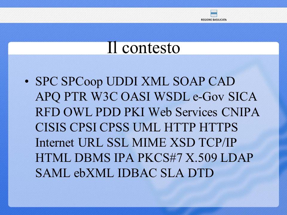 Il contesto SPC SPCoop UDDI XML SOAP CAD APQ PTR W3C OASI WSDL e-Gov SICA RFD OWL PDD PKI Web Services CNIPA CISIS CPSI CPSS UML HTTP HTTPS Internet URL SSL MIME XSD TCP/IP HTML DBMS IPA PKCS#7 X.509 LDAP SAML ebXML IDBAC SLA DTD