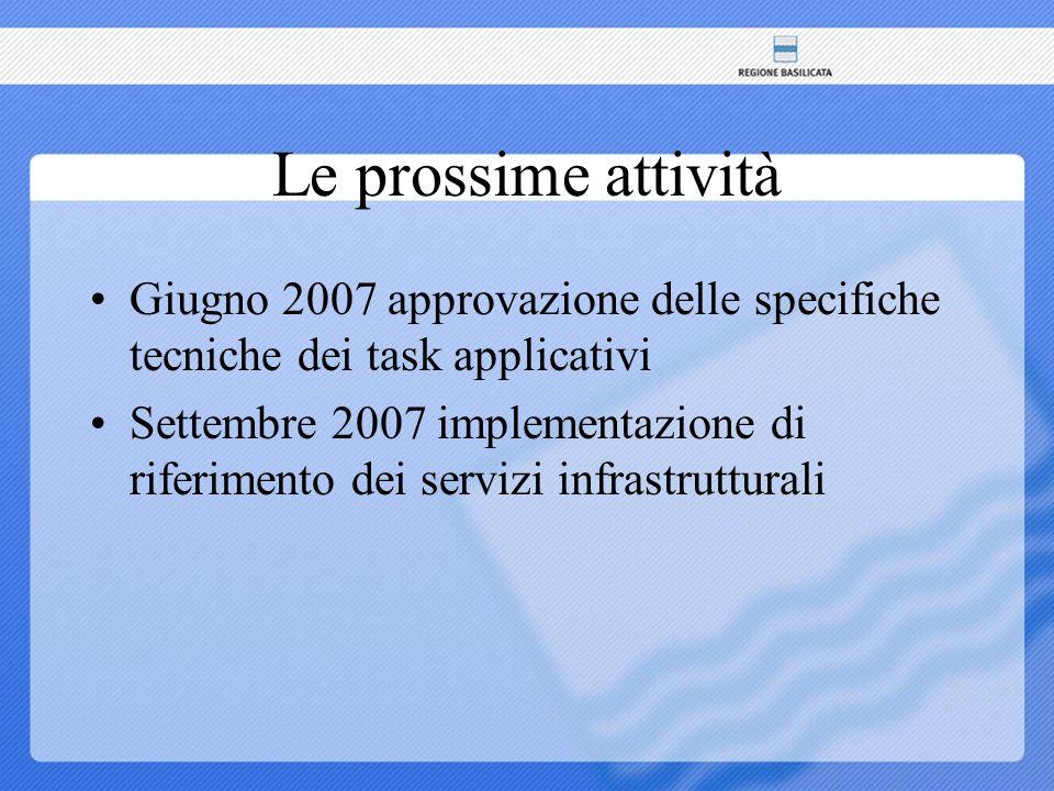 Le prossime attività Giugno 2007 approvazione delle specifiche tecniche dei task applicativi Settembre 2007 implementazione di riferimento dei servizi infrastrutturali