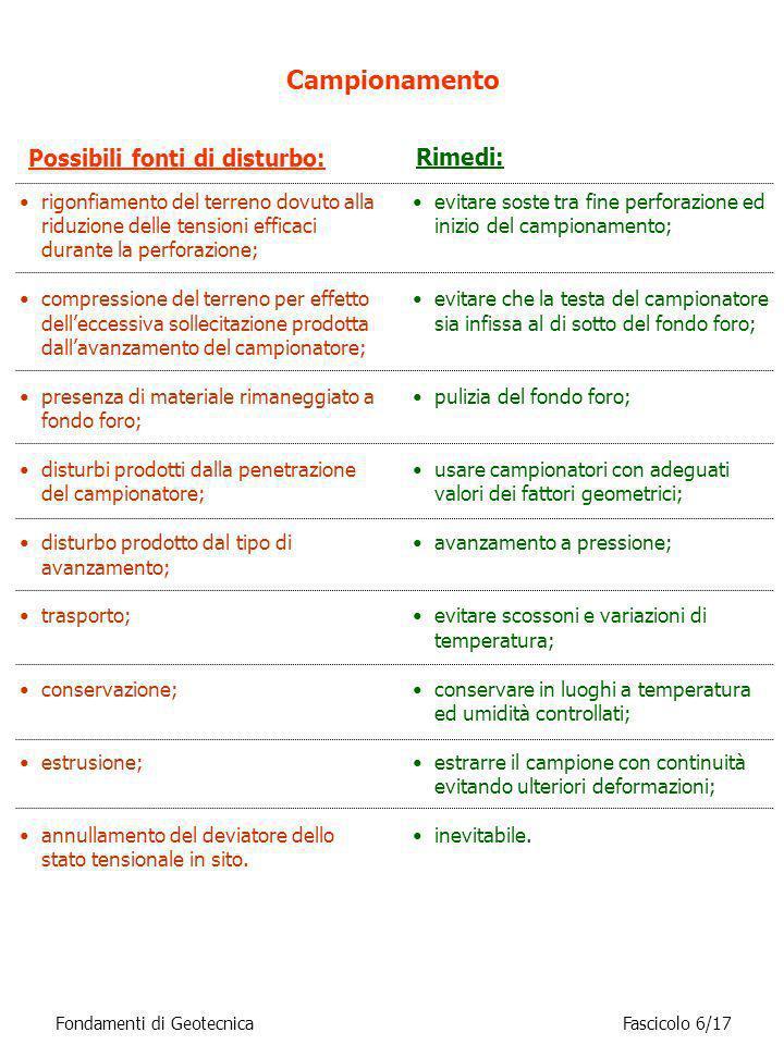 Campionamento Possibili fonti di disturbo: rigonfiamento del terreno dovuto alla riduzione delle tensioni efficaci durante la perforazione; compressio