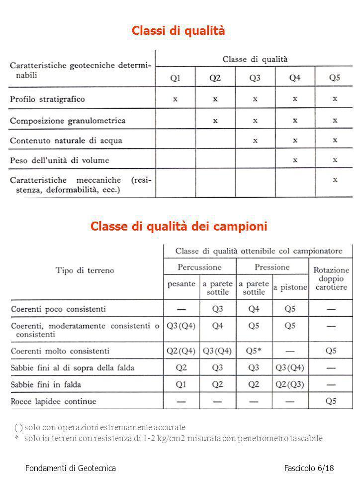 Classi di qualità Classe di qualità dei campioni ( )solo con operazioni estremamente accurate *solo in terreni con resistenza di 1-2 kg/cm2 misurata c