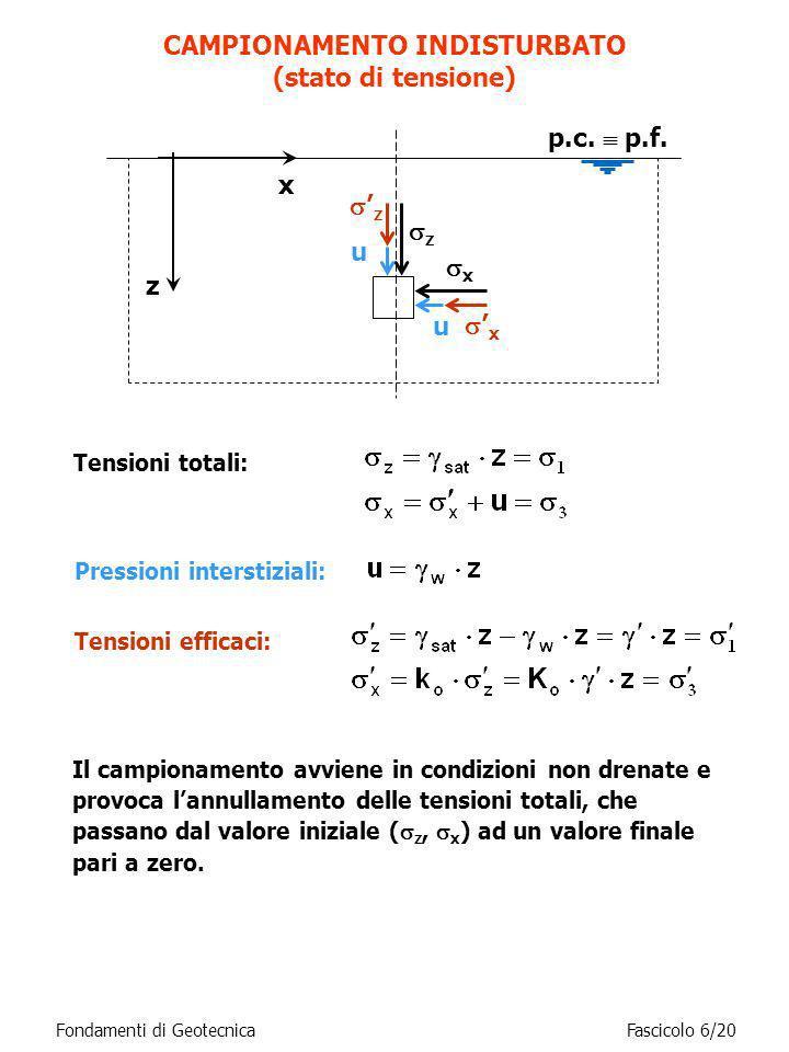 CAMPIONAMENTO INDISTURBATO (stato di tensione) z z x p.c. p.f. z u x x u Tensioni totali: Pressioni interstiziali: Tensioni efficaci: Il campionamento