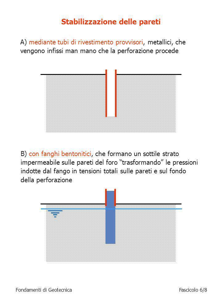 NUMERO DI CAMPIONI INDISTURBATI Fondamenti di GeotecnicaFascicolo 6/19