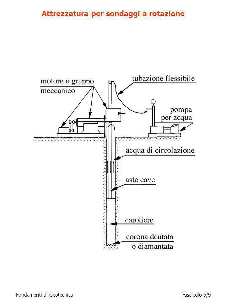 Fondamenti di GeotecnicaFascicolo 6/10 (a) (b) Doppio carotiere (a) Attrezzature per perforazione a distruzione (b)