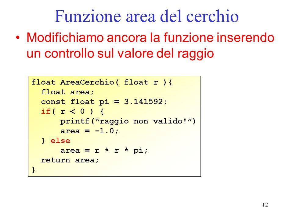 12 Funzione area del cerchio Modifichiamo ancora la funzione inserendo un controllo sul valore del raggio float AreaCerchio( float r ){ float area; co