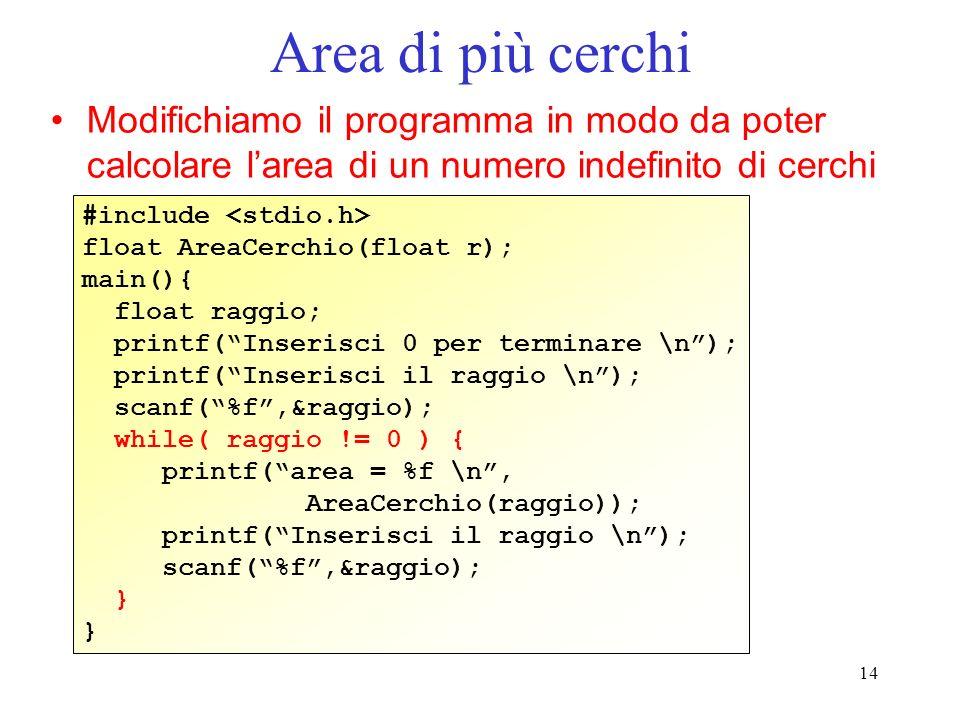 14 Area di più cerchi Modifichiamo il programma in modo da poter calcolare larea di un numero indefinito di cerchi #include float AreaCerchio(float r)