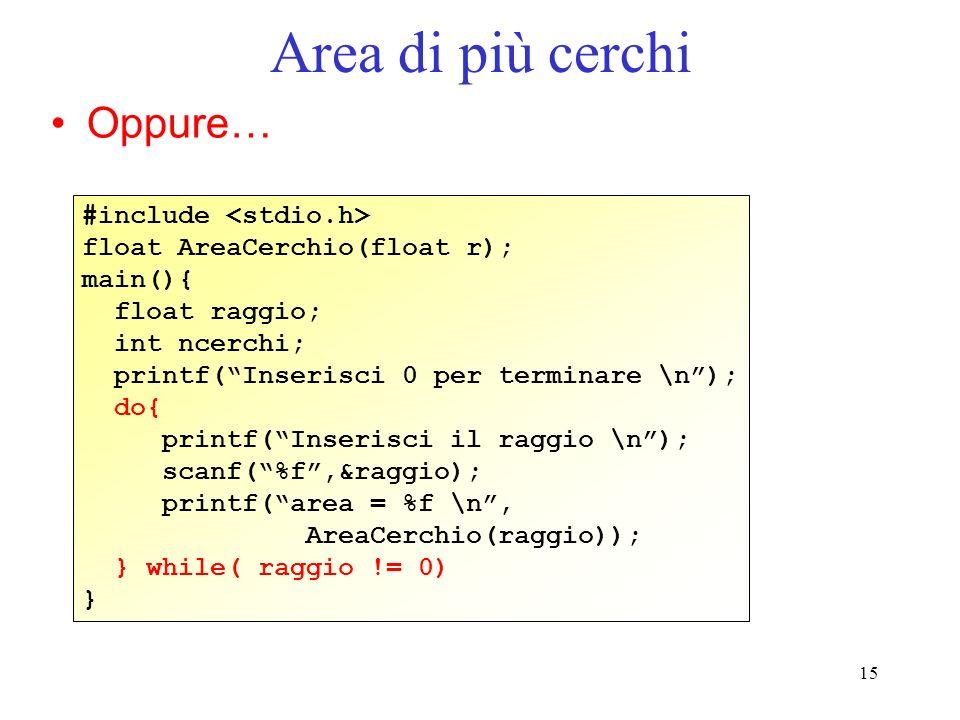 15 Area di più cerchi Oppure… #include float AreaCerchio(float r); main(){ float raggio; int ncerchi; printf(Inserisci 0 per terminare \n); do{ printf