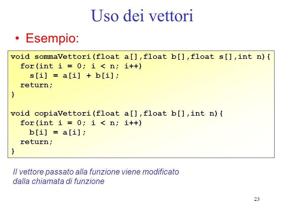 23 Uso dei vettori Esempio: void sommaVettori(float a[],float b[],float s[],int n){ for(int i = 0; i < n; i++) s[i] = a[i] + b[i]; return; } void copi