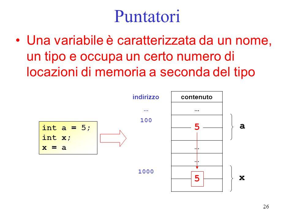 26 Puntatori Una variabile è caratterizzata da un nome, un tipo e occupa un certo numero di locazioni di memoria a seconda del tipo indirizzocontenuto